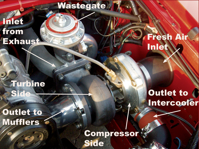 While turbocharging may still seem like black magic to some people, we found that the Cartech turbo kit that came on the car was well made. Understanding the basic components and how they work in relation to each other is useful whenever you buy a car that's been modified.