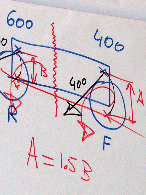 Shown are sketches from the Advanced Dynamics seminar given by Claude Rouelle.