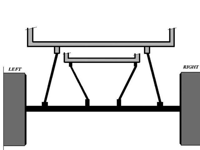 The metric four-link suspension has two links above the rear end and two links below the rear end. They are angled from a top view to prevent the rear end from moving side to side as the chassis rolls.