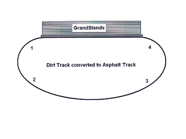 Testing also includes driver orientation to a new and different racetrack. Here, we see a strange configuration for a track that has a smaller radius in Turns 1 and 4 and a larger radius in Turns 2 and 3. This arrangement will take some getting used to, as the driver must learn to accelerate sooner in 1 and 2 and brake less and later going into 3 and 4.