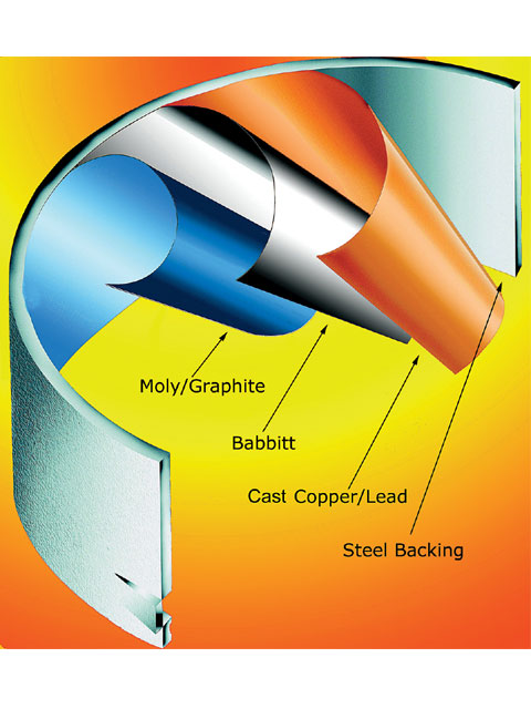 If you thought bearings were made up of steel and some magic covering, think again. A bearing will start life as a steel shell, and then have a copper shield applied to it. Next comes the babbit or wear material. Some bearings available from Mahle Clevite also have a coating applied to further enhance wear protection.