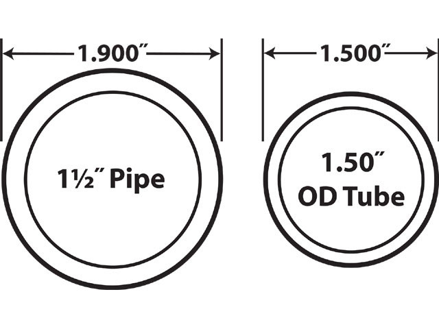 Working With Pipe And Tubing