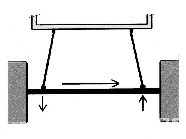 The metric four-link suspension has two links above the rearend and two links below the rearend. They are angled from a top view to prevent the rearend from moving side to side as the chassis rolls. With this system, the rearend stays located by virtue of the opposing angles of the upper and lower links. The roll center in this system is very high compared to other systems. To get the rear to roll, teams use a much softer right rear spring than the left rear. Using a stiff right rear spring will cause the car to be very loose.