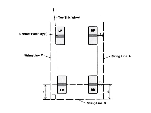 A quick and easy way to check your alignment at the track is by using a string. You can measure from the string to the framerail if that's your reference and then to each right-side tire sidewall. Make sure you're not putting the end of the tape onto a letter protrusion or anything other than the actual sidewall of the tire. If measuring at hub height, compensate for the cambers. To get the contact patches lined up, the RF tire will always be closer to the centerline of the car due to the added camber.