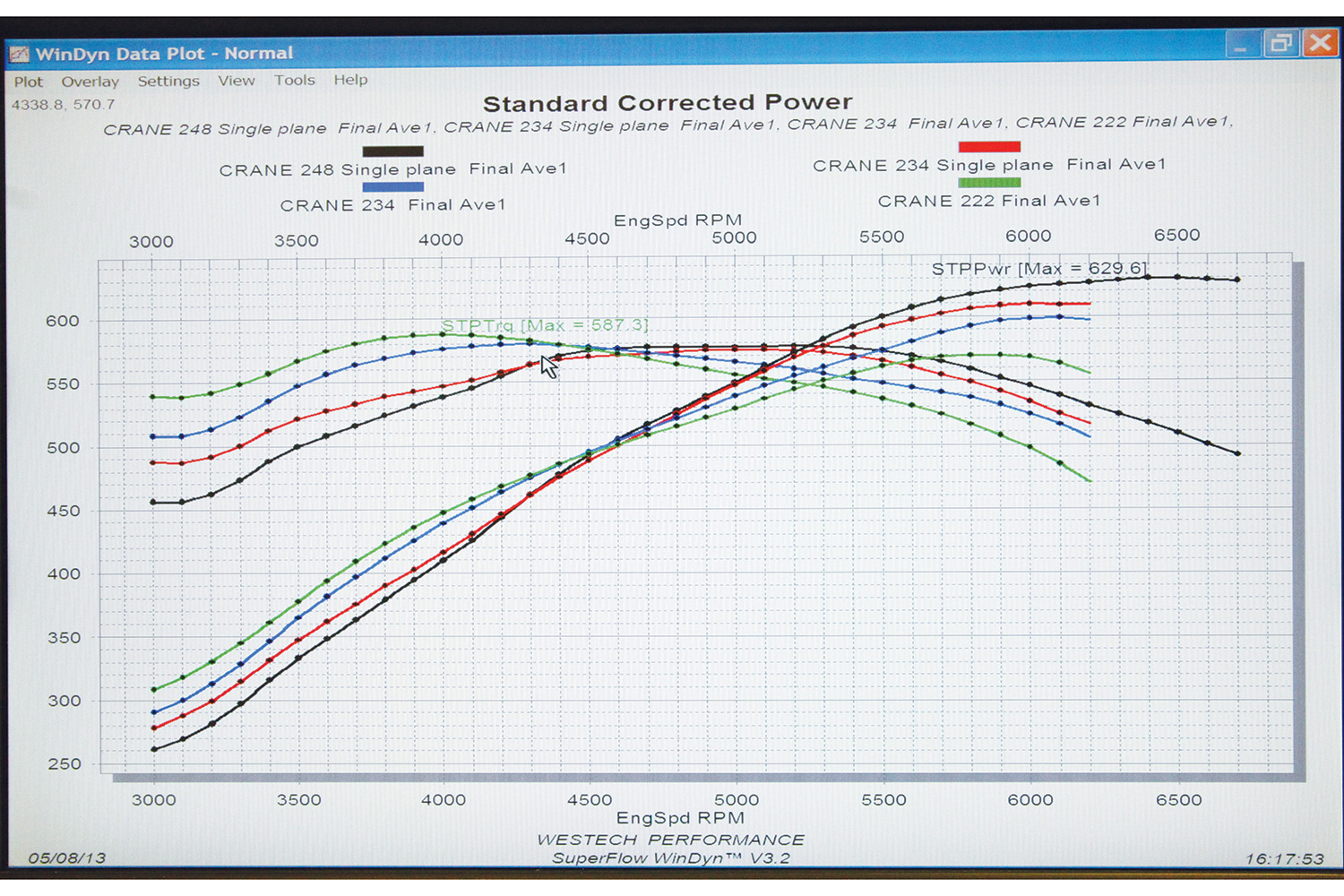 Illustrated graphically, it is clear how each larger cam stepped up the top end power but sliced ever larger chunks from the low-end torque. Is the trade worth it? The answer is as individual as your own objectives from your engine.