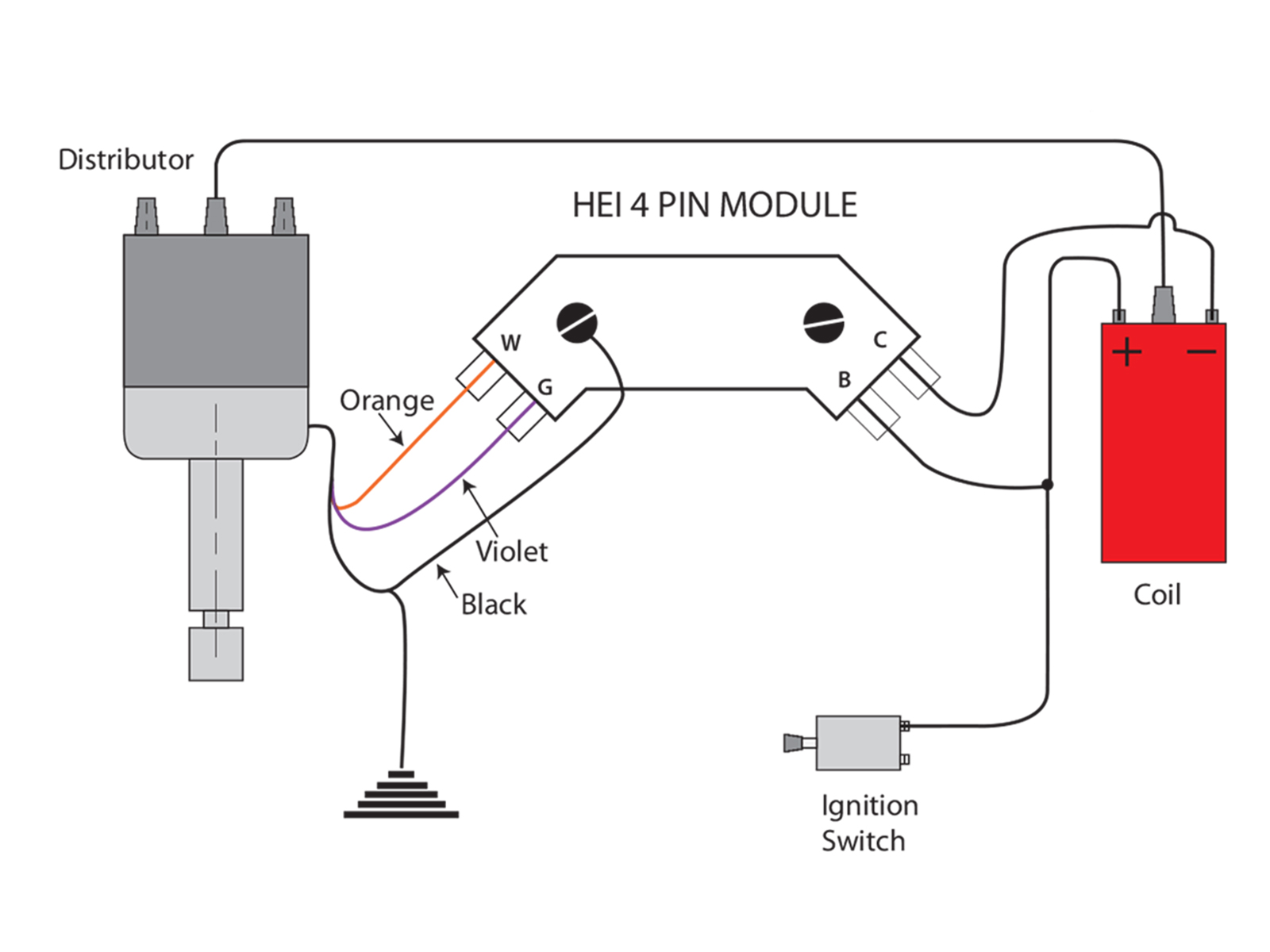 This is a simplified drawing of the wiring diagram necessary to make the conversion. Make sure the plate where the HEI module is mounted is securely grounded to the engine. If the engine runs poorly, try reversing the W and G connections.