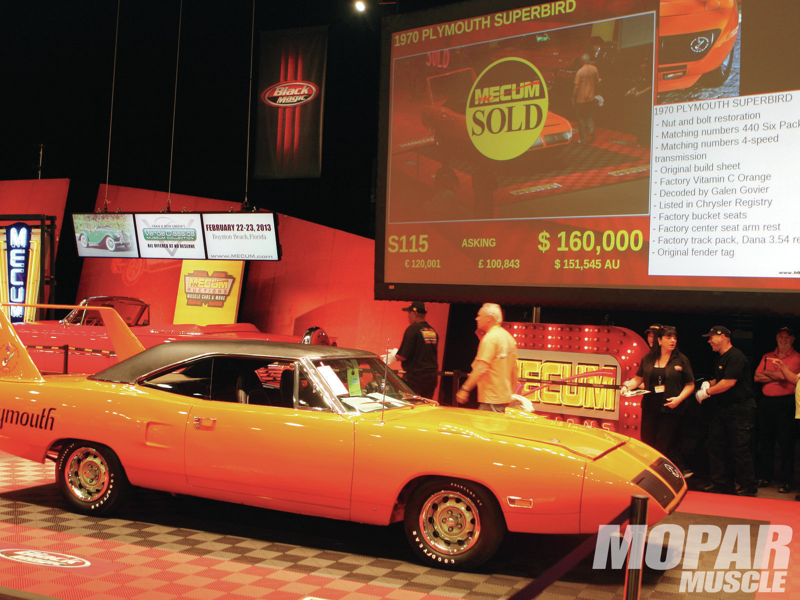 Solid Prices for Mopars at 2013 Winter Auctions - Mopar Muscle - Hot ...