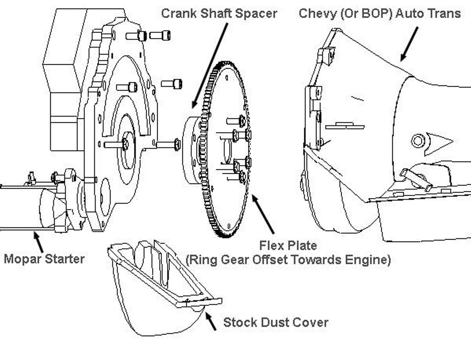 early transmission swap swapping a jet away for a th400 hot rod Dodge Ram Body Diagram the installation instructions contain a diagram which helps by giving the installer a quick idea of how the adapter ponents are utilized