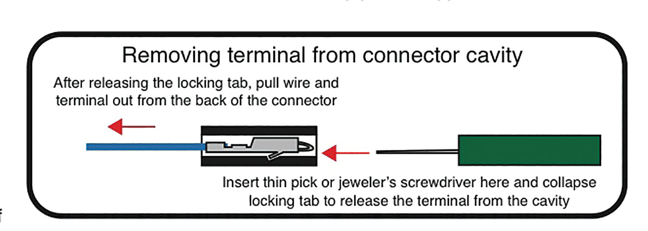 American Autowire Harness - Wiring Options For C10s