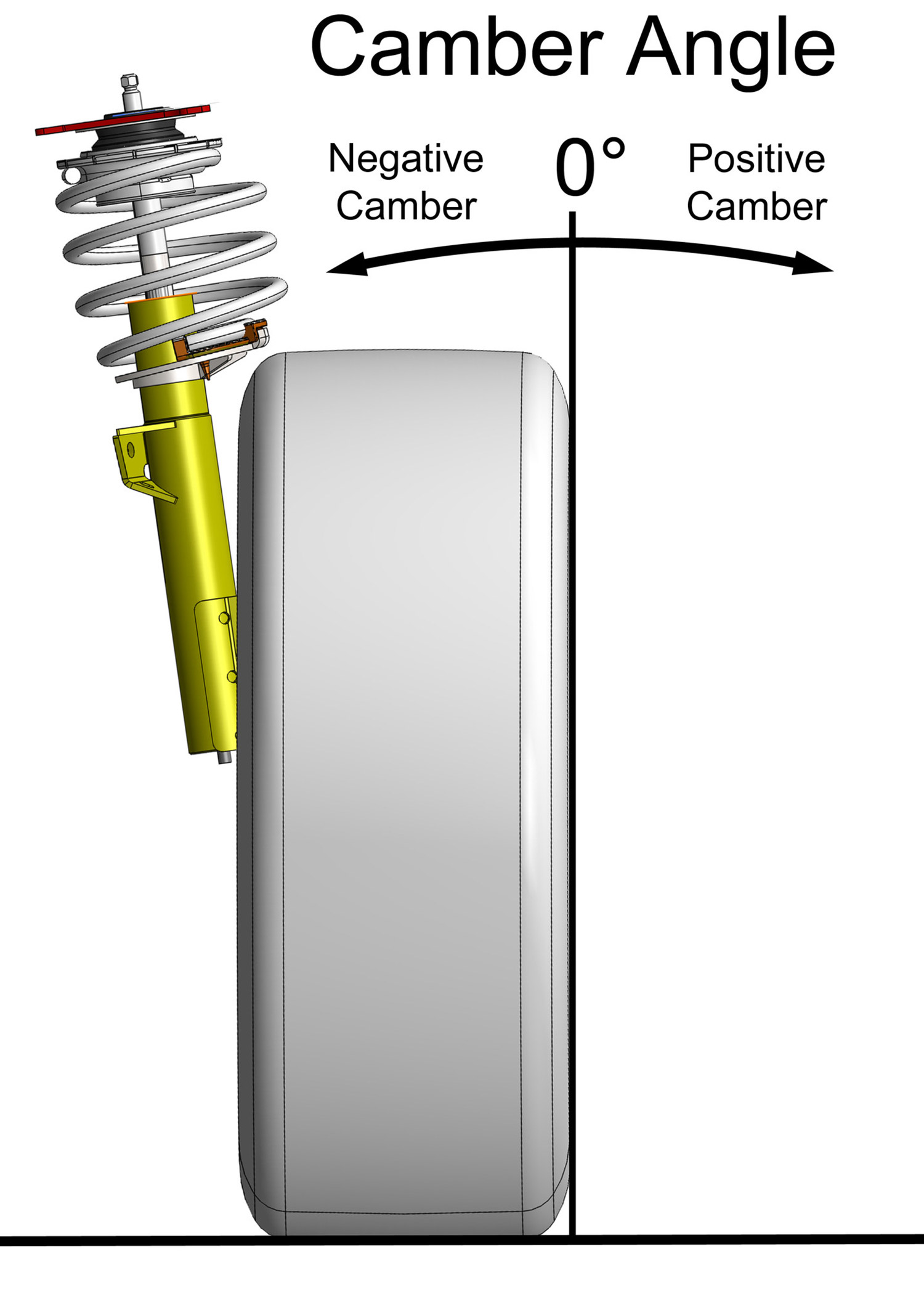 Before diving into the install, let us revisit camber. In short, camber is the side-to-side angle (or tilt) of the wheel (and MacPherson strut on a Mustang) when viewed from the front of the car. The top of the wheel tilted inwards is considered negative camber. When the top of the wheel tilts toward the outside of the car, that is positive camber.