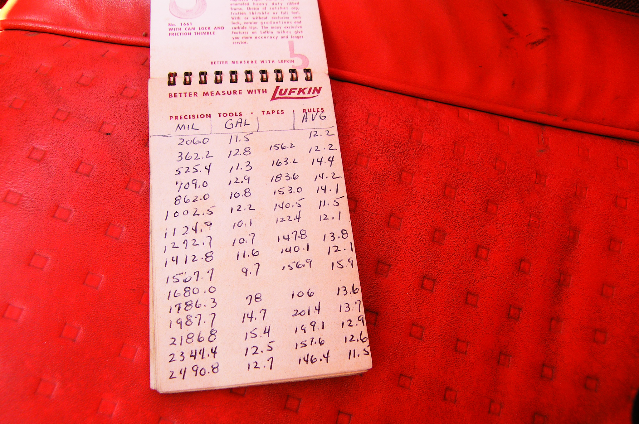 Pohlmann kept track of every gas stop in this small notebook that came with the car.