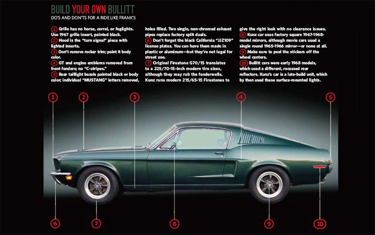 2008 ford mustang bullitt first test motor trend for Is motor trend on demand worth it