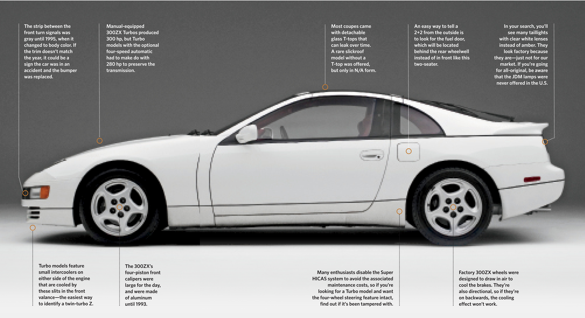 Article 1990 1996 Nissan 300zx Buyers Guide Overstockcom Cars Nv3500 Transmission Wiring Harness Through The Years