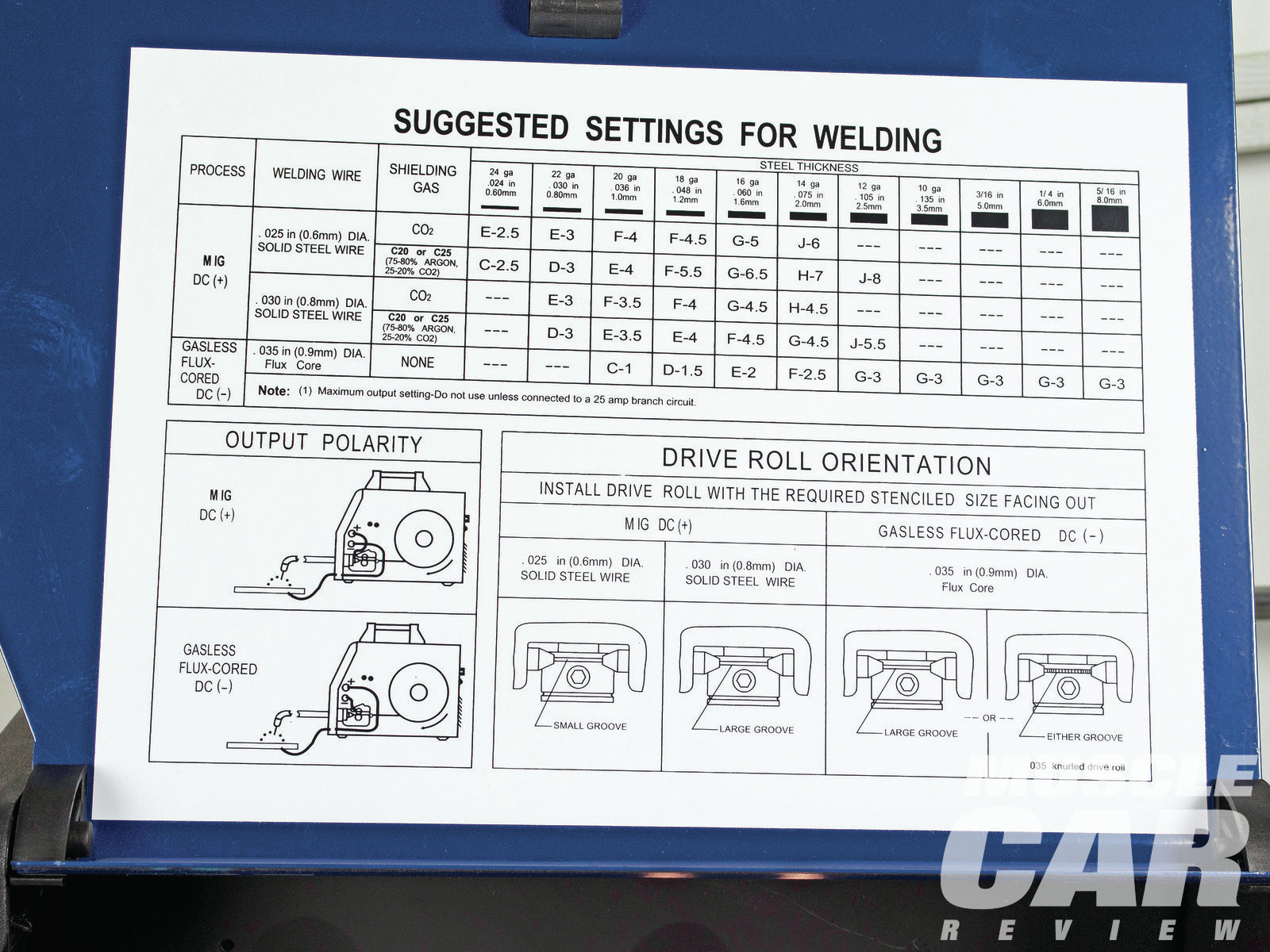 Millermatic 220 Welder Wiring Diagram Trusted Diagrams Welding Receptacle Lincoln For Control