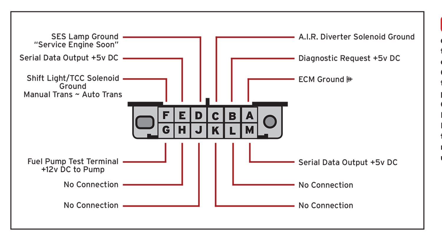 Diagnostic Trouble Code Pin Outs Diagram