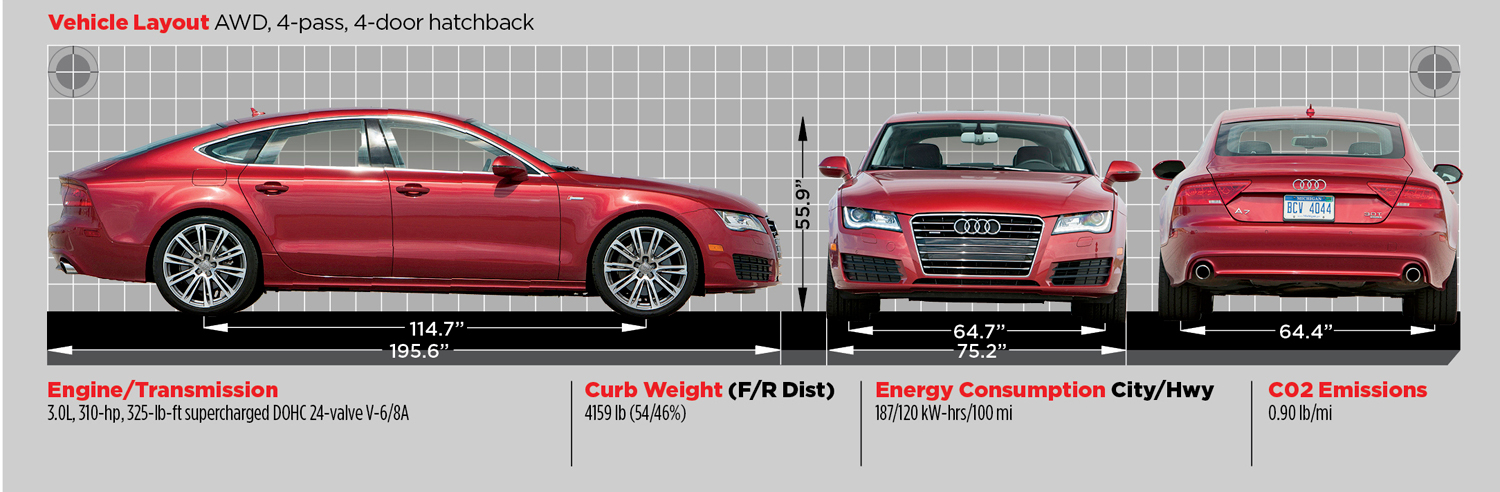 2012 Motor Trend Car of the Year: Contenders and Finalists