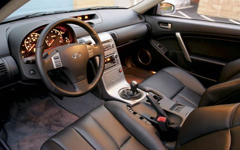 one year test verdict 2003 infiniti g35 sport coupe 6mt motortrend. Black Bedroom Furniture Sets. Home Design Ideas