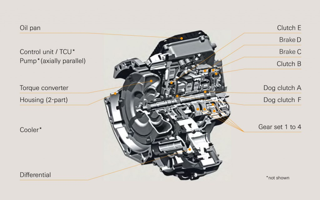 ZF 9HP 9speed automatic transmission cutaway Engine t