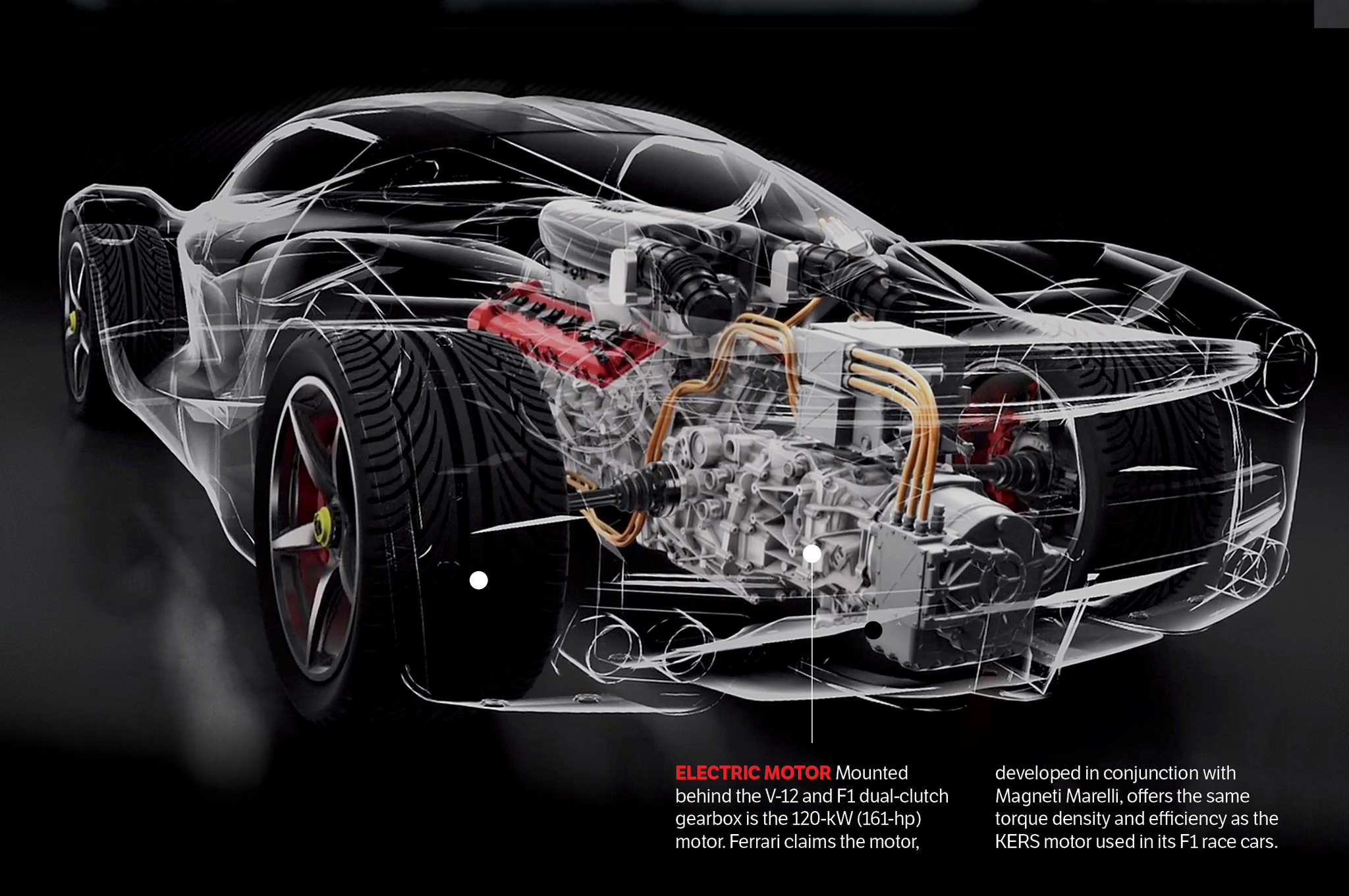 The hypercar blueprint motor trend malvernweather Images