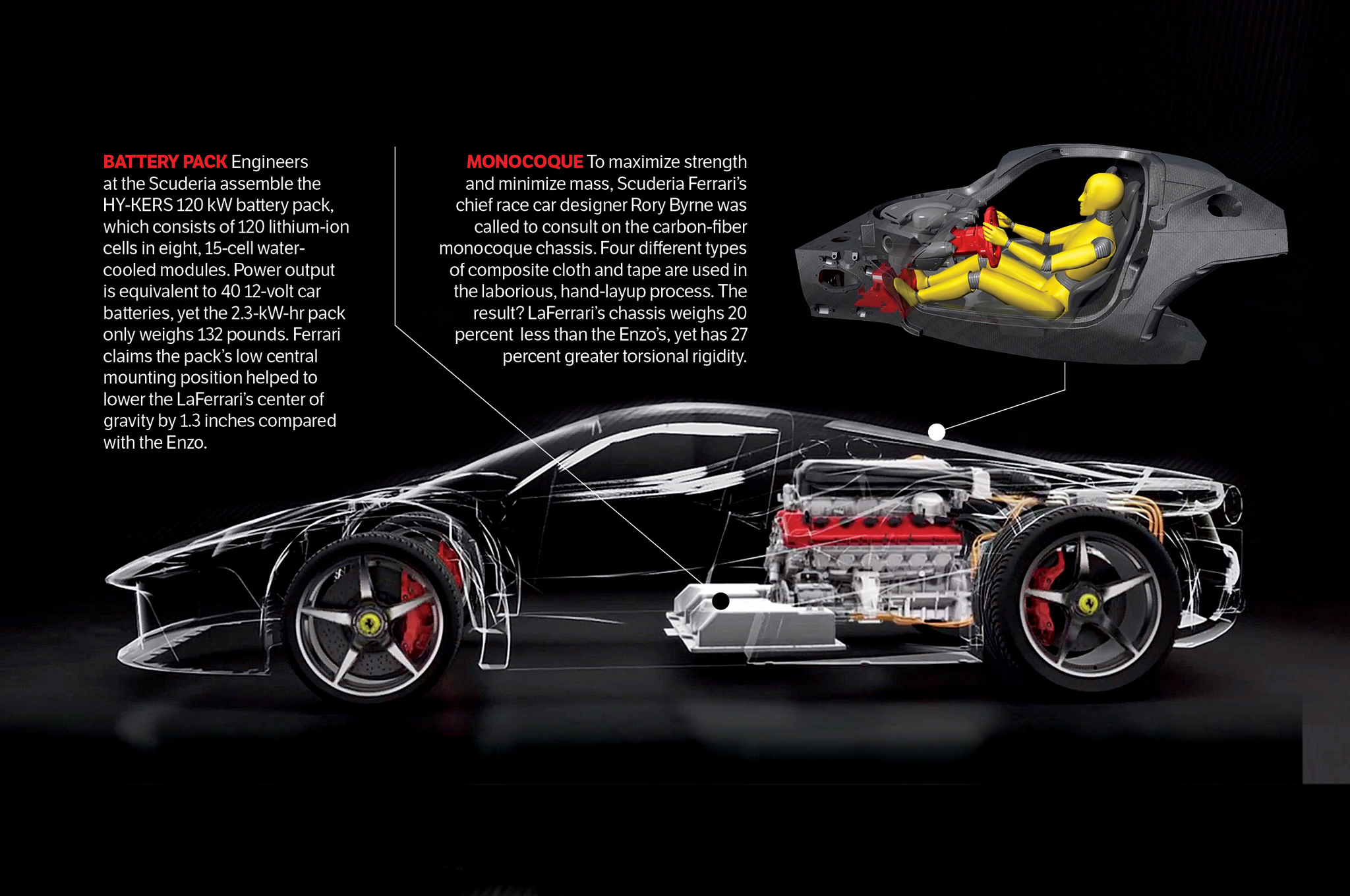 The hypercar blueprint motor trend malvernweather Image collections